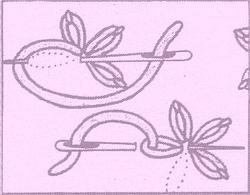 Řetízkové kytičky